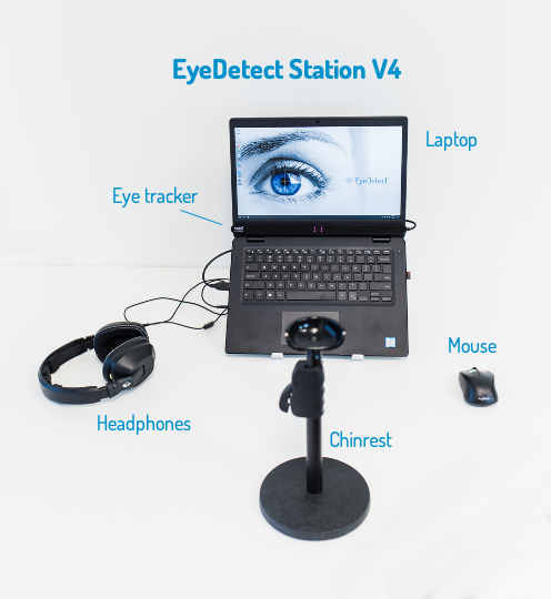 EyeDetect Station Parts